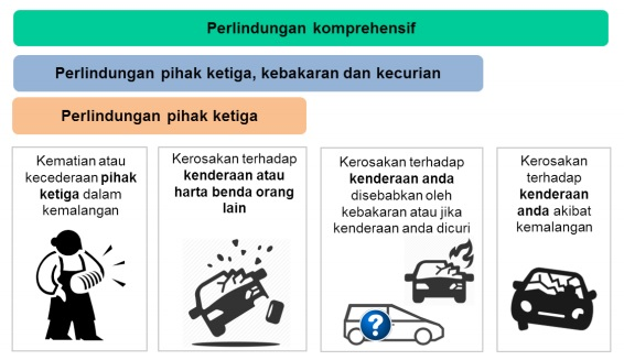 liberalisasi insurans