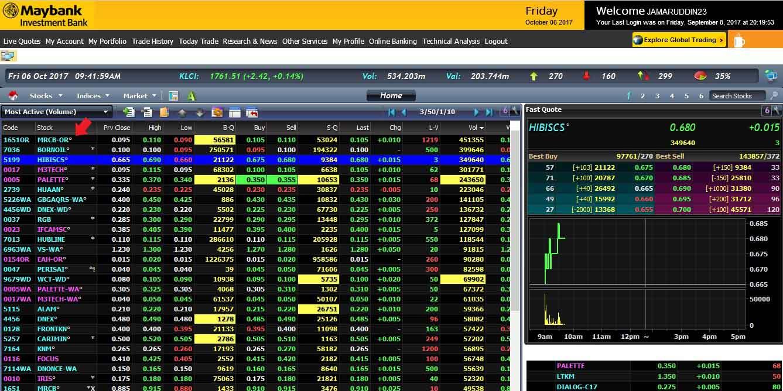 Maybank Trading Platform