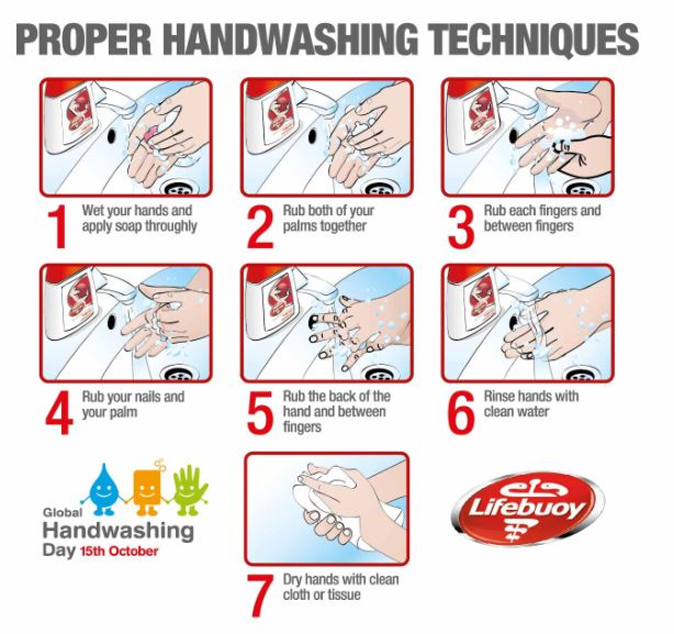 step for handwashing