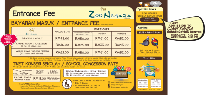 rate zoo negara