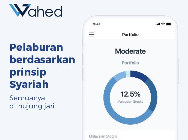 Cara Mudah Daftar Wahed Invest Malaysia.